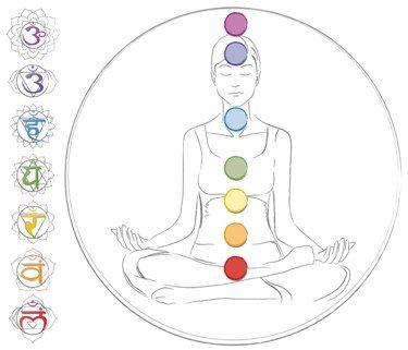 7-chakras-beginners_000-1